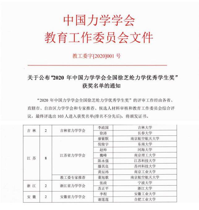 徐芝纶奖名单.jpg